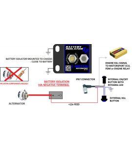 Kit coupe batterie électrique CARTEK XR